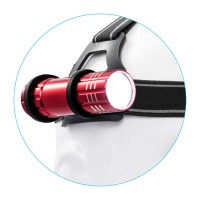 HL05: 2 in 1 Headlight with FL05 - 9 LED